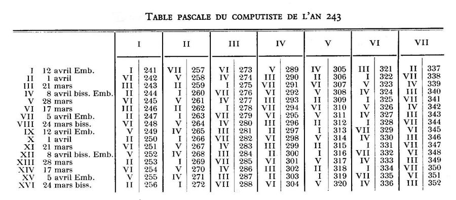 Table pascale d'Hippolyte